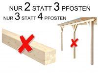 solidBASIC - Verstärkungs-Set + Pfostenreduzierung für alle Dachgrößen