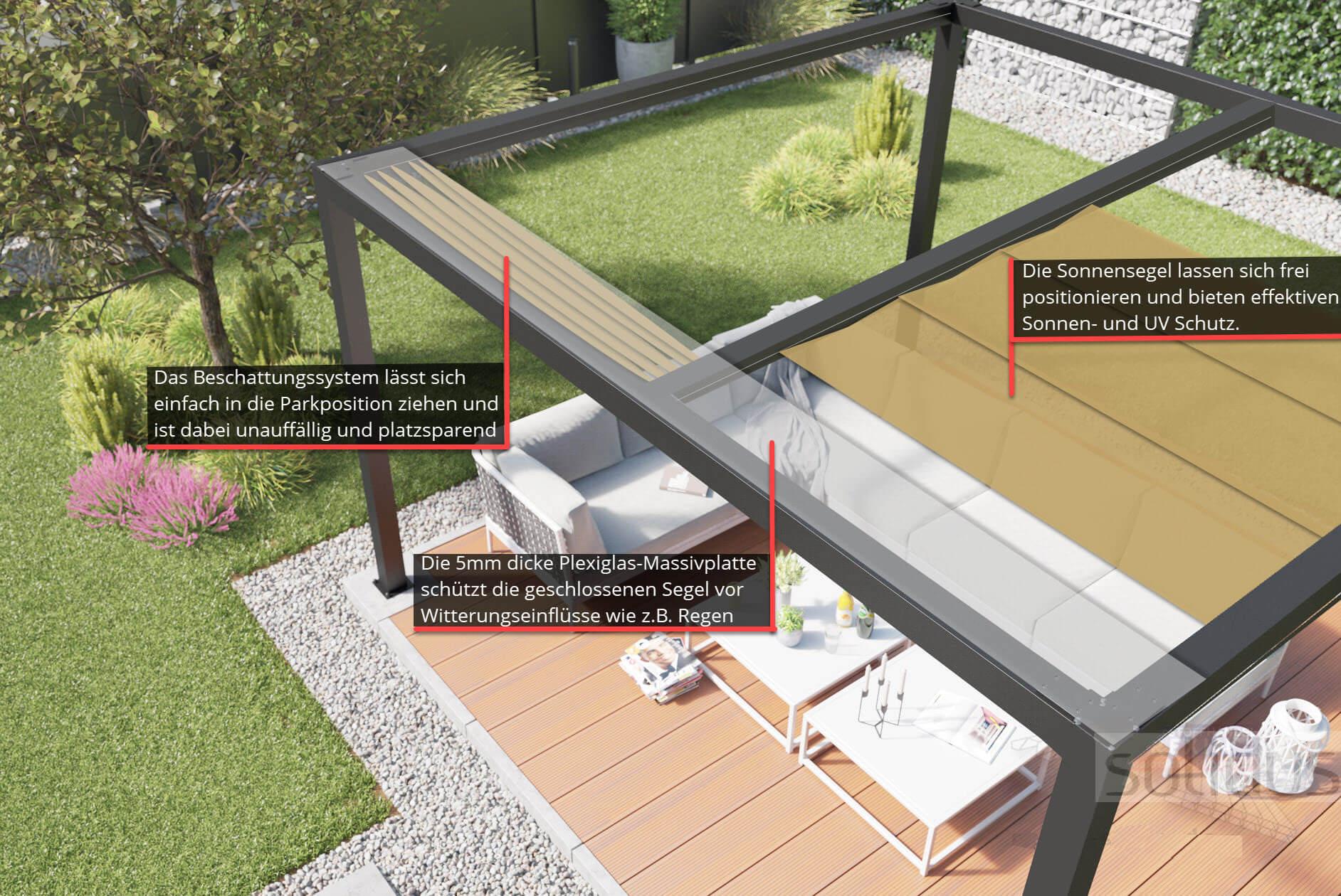 solidCUBE freistehende Pergola / Pavillon mit Beschattungssystem ...